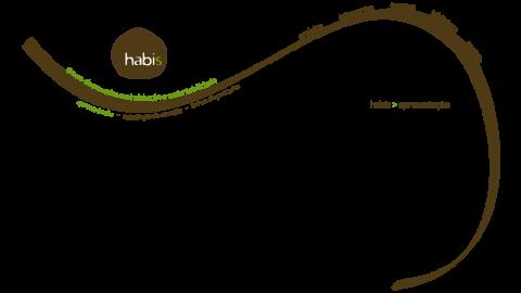 III Colóquio Habitat e Cidadania recebe trabalhos até 30 de janeiro
