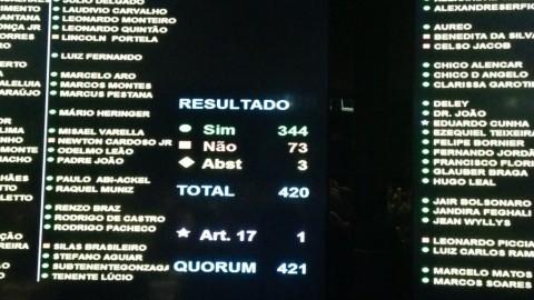 Vitória na Câmara !!! Deputados aprovam alíquota menor do Supersimples para os Arquitetos