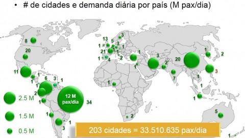 BRTData: Última atualização registra 5.347 quilômetros de corredores dedicados ao ônibus no mundo